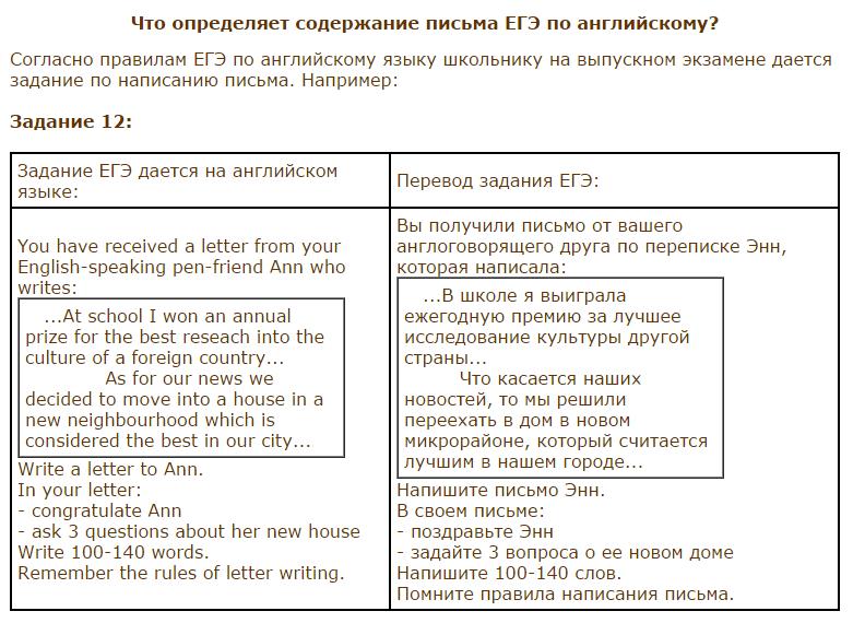 английское письмо на огэ и егэ