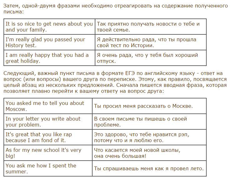 Как написать письмо по английскому языку 5 класс с переводом.