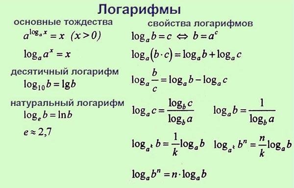 Программа со шпоры по математике для огэ 2016 тему