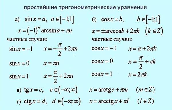 FREMUS Советские школьные учебники 3089х годов 1930