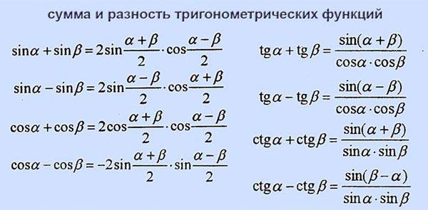 Все формулы за 10 класс по алгебре