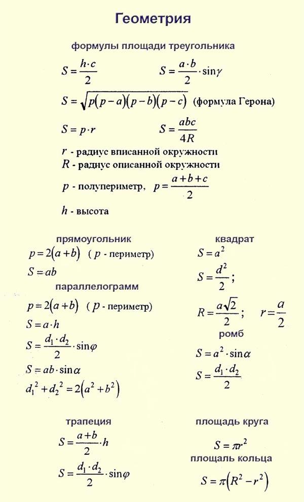 Математика с 5 по 8 класс основные формулы