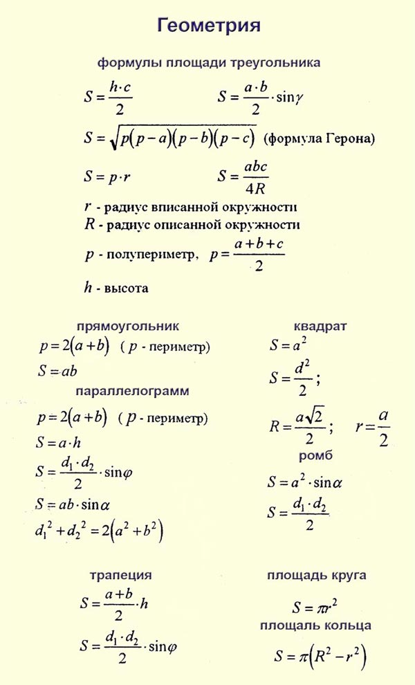 Формулы по геометрии 8 класс с пояснениями