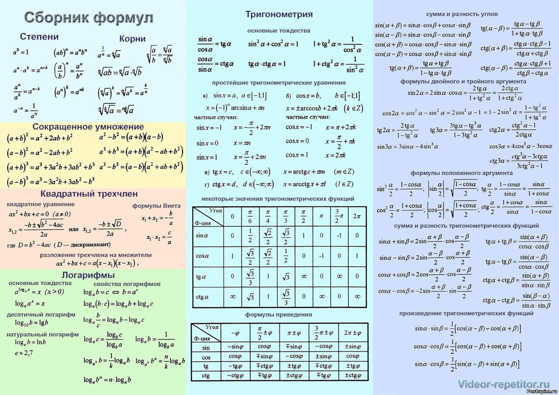 Шпаргалка формул по математике