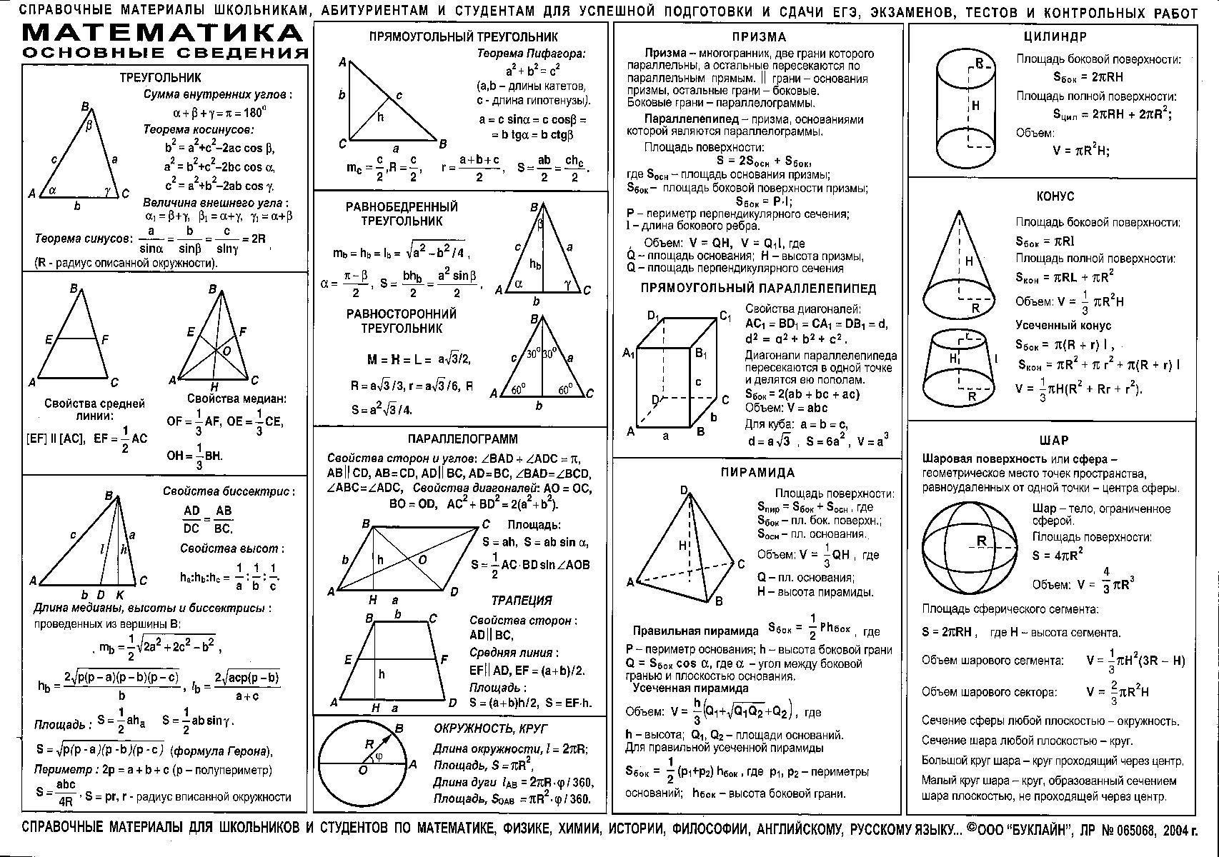 Шпаргалки по математике 20 фотография